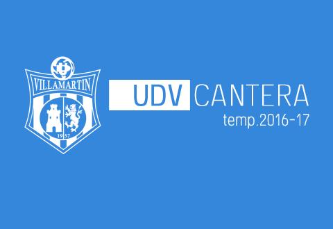 Pruebas Captación de Cantera 2016-17